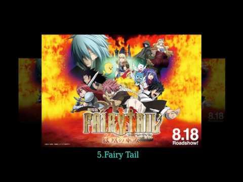Best Anime tasy Movies on Netflix Instant