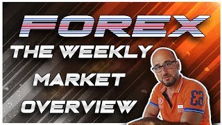 Forex | Weekly Trade Ideas (Mastering Support And Resistance)
