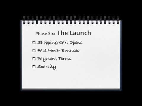 Thumbnail: 7 Steps To Product Launch Marketing Success