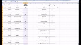 MS Office Excel. Урок 15. Статистические функции
