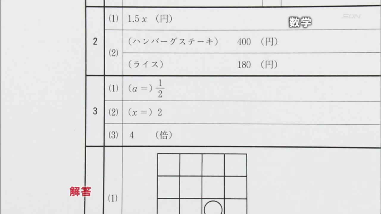 兵庫 県 公立 高校 合格 発表