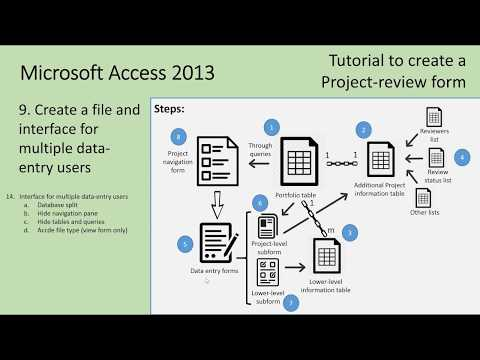 MS Access 2013 - 9. Create a file and interface for multiple data-entry users