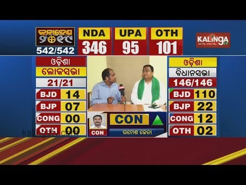 BJD spokesperson Dr Sasmit Patra reacts to the result trends  Kalinga TV