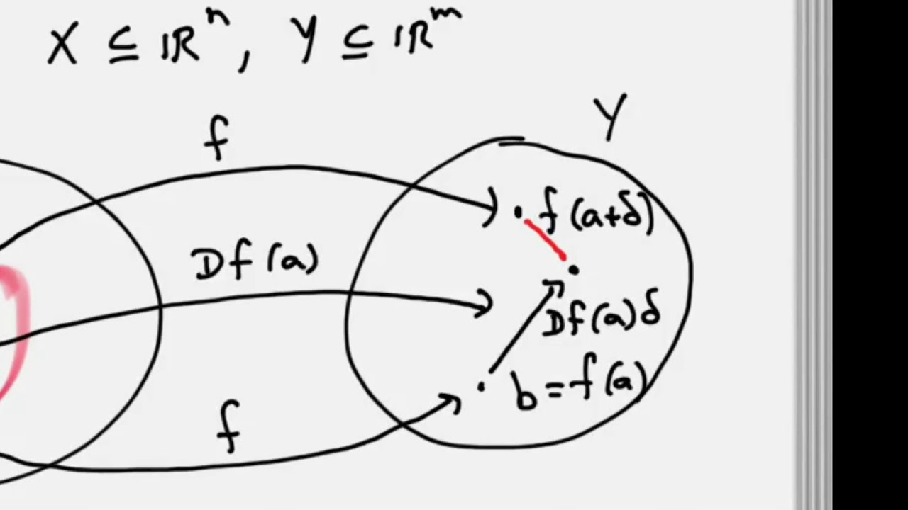 Calculus of several variables: what is a differentiable