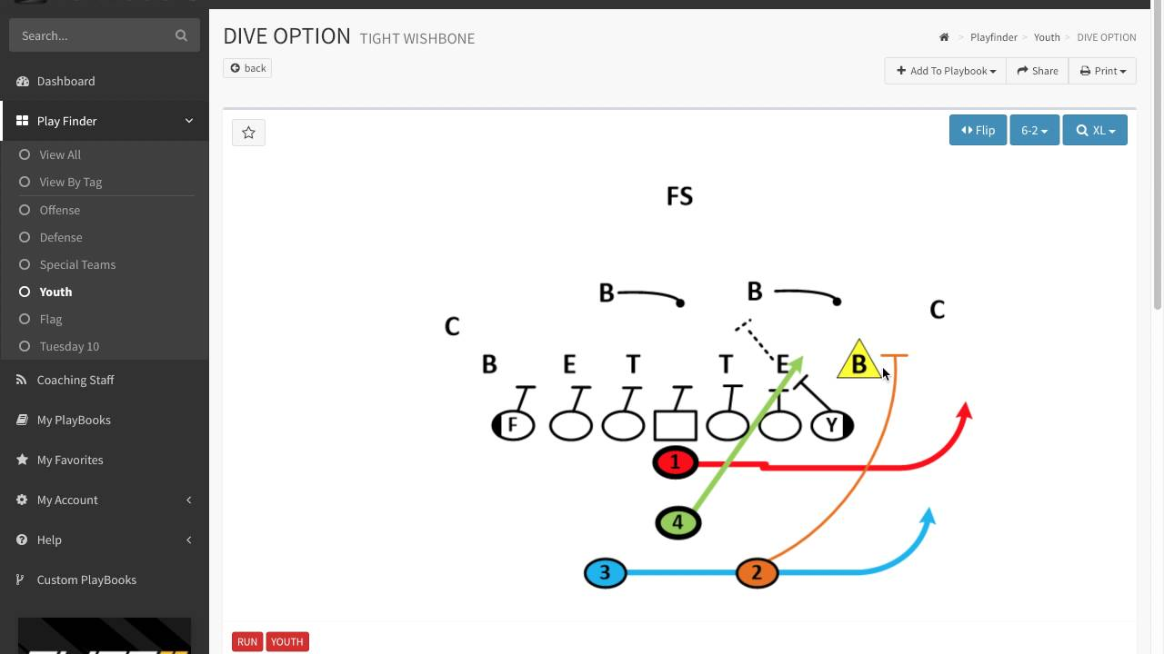 Youth Football Wishbone Formation Firstdown Playbook