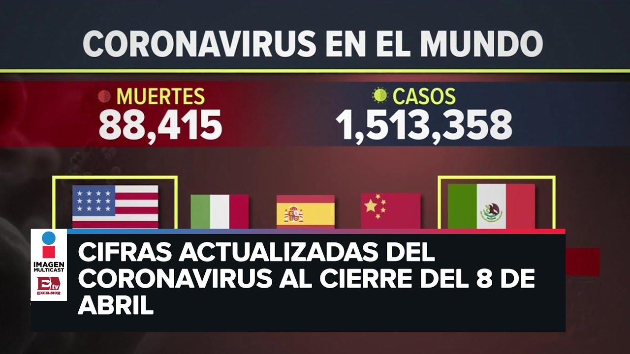 Estadísticas de coronavirus en el mundo (8 de abril) - YouTube