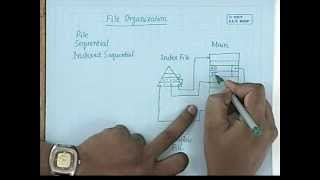 29 File System Architecture  - 3