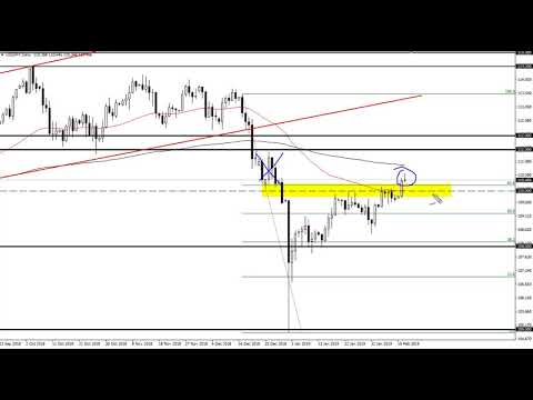 USD/JPY Technical Analysis for February 13, 2019 by FXEmpire.com
