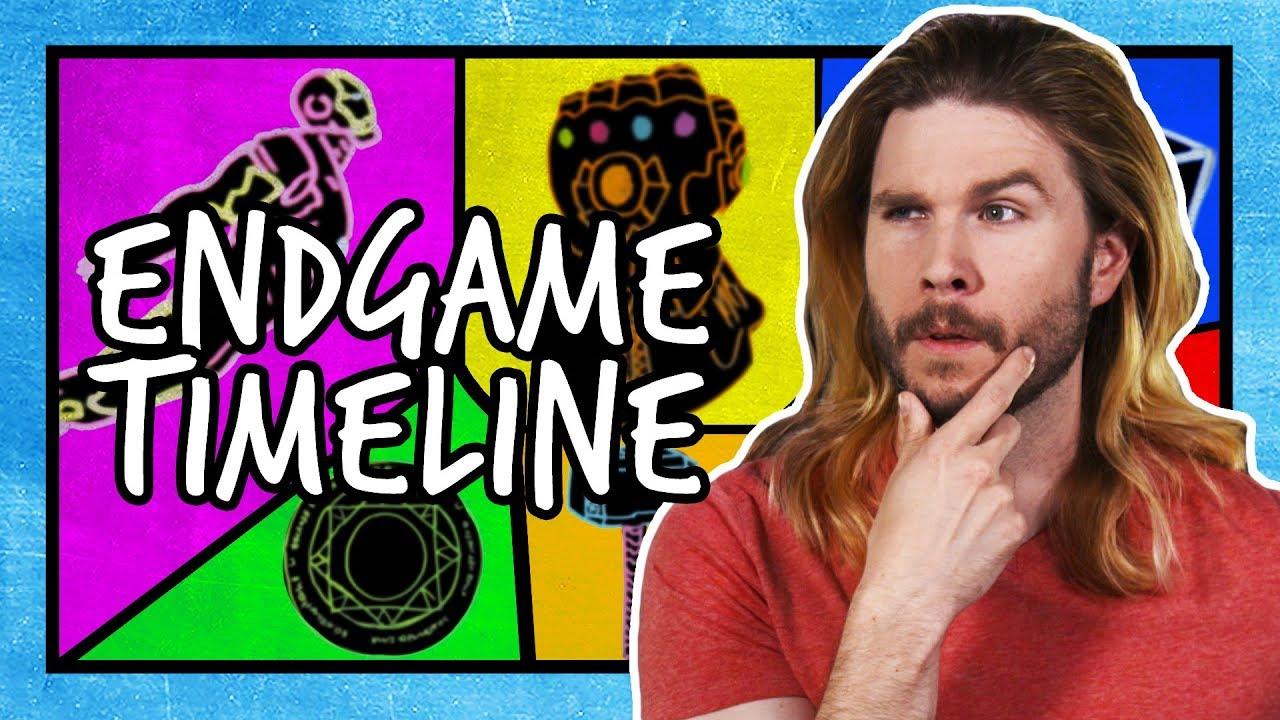 Download The Avengers: Endgame Timeline Explained (Spoilers)