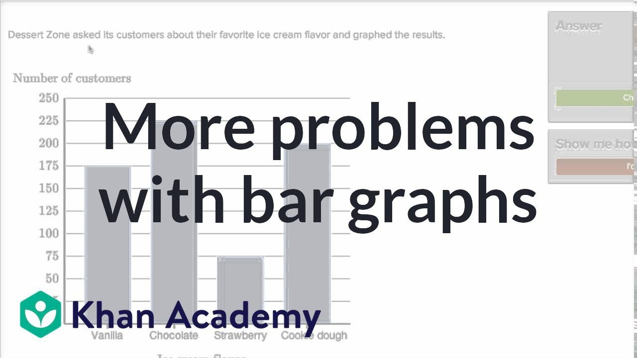 More Solving Problems With Bar Graphs Fractions 3rd Grade Khan Academy
