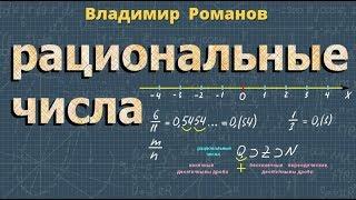 математика РАЦИОНАЛЬНЫЕ ЧИСЛА
