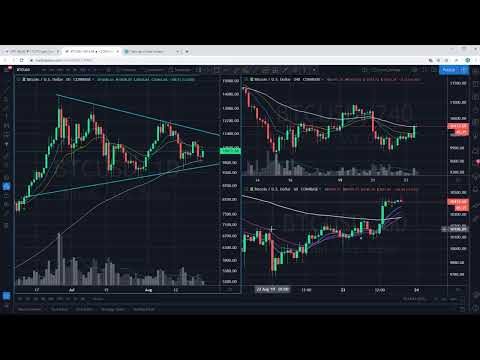 LIVE ! Full Chart Review - Bitcoin - Gold & Trump Tweets!