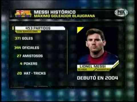 Messi Historico goleador historico del FC Barcelona