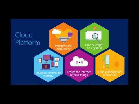 Webinar - How to sell Microsoft Azure in the right way