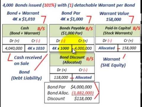 Warrants or stock options