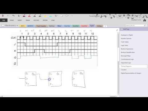 Logic Circuits: Timing Diagrams
