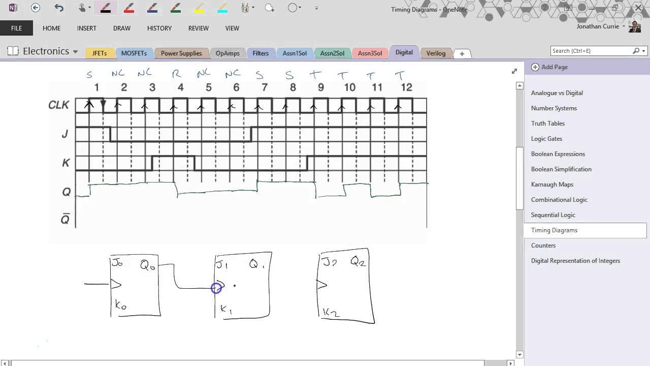 Logic Circuits: Timing Diagrams  YouTube