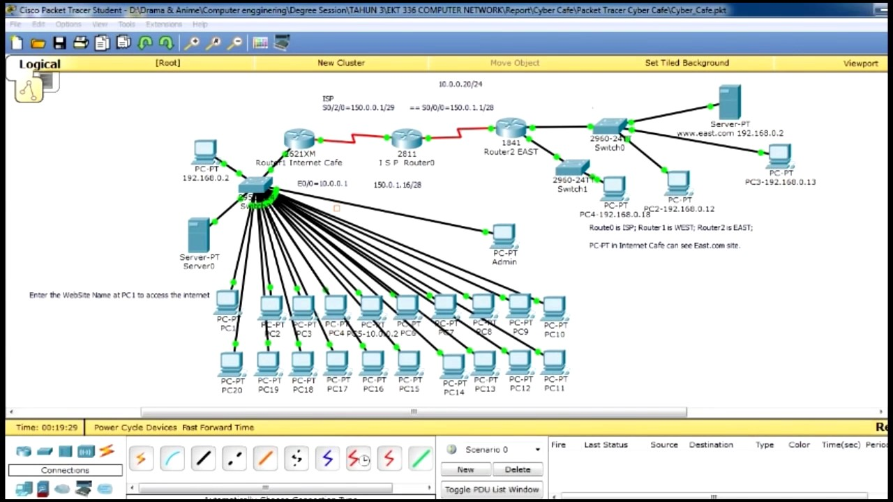 Network Design Of Internet Cafe With Packet Tracer