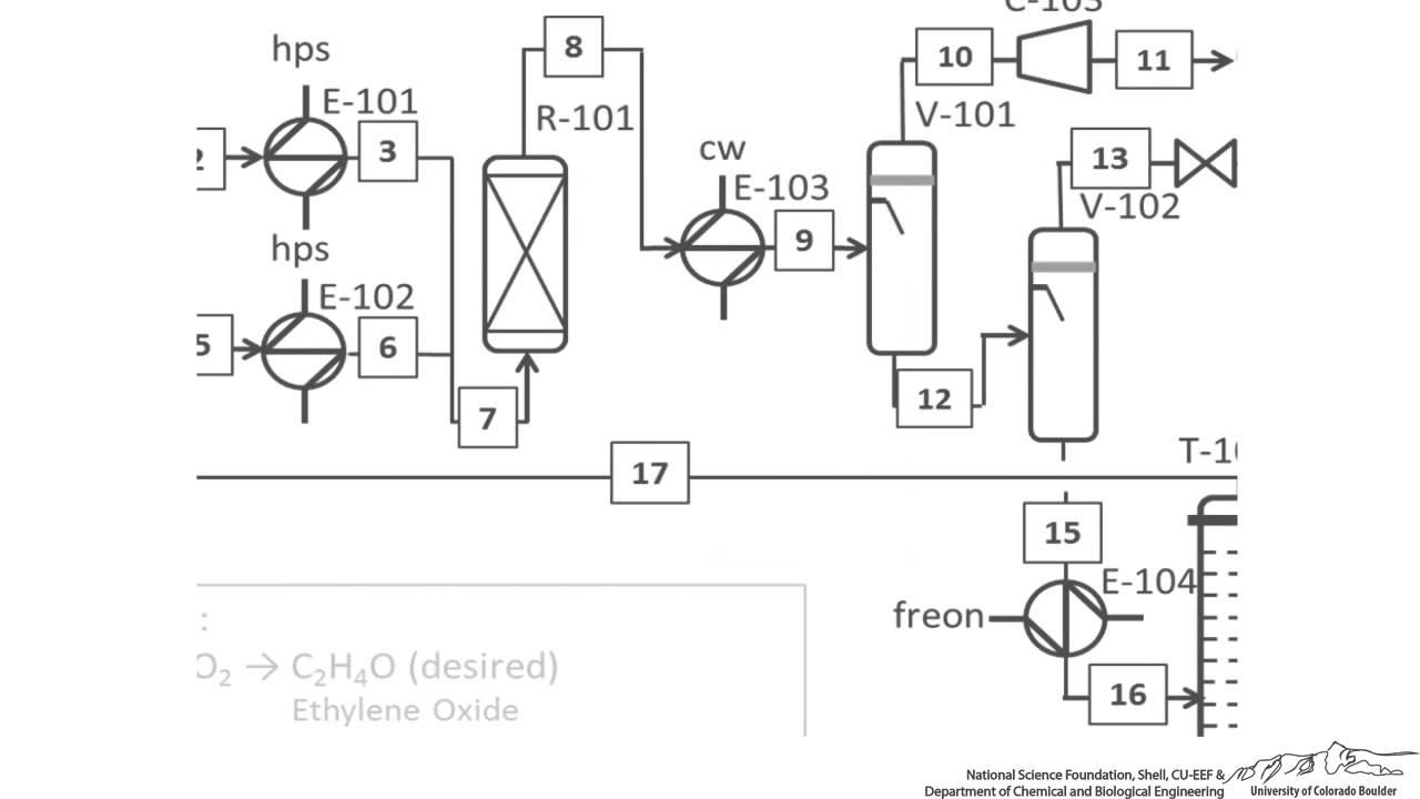 piping and instrumentation diagram visio 2013