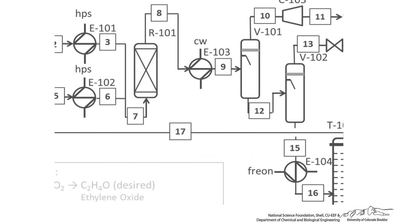 hight resolution of proces flow diagram aspirin