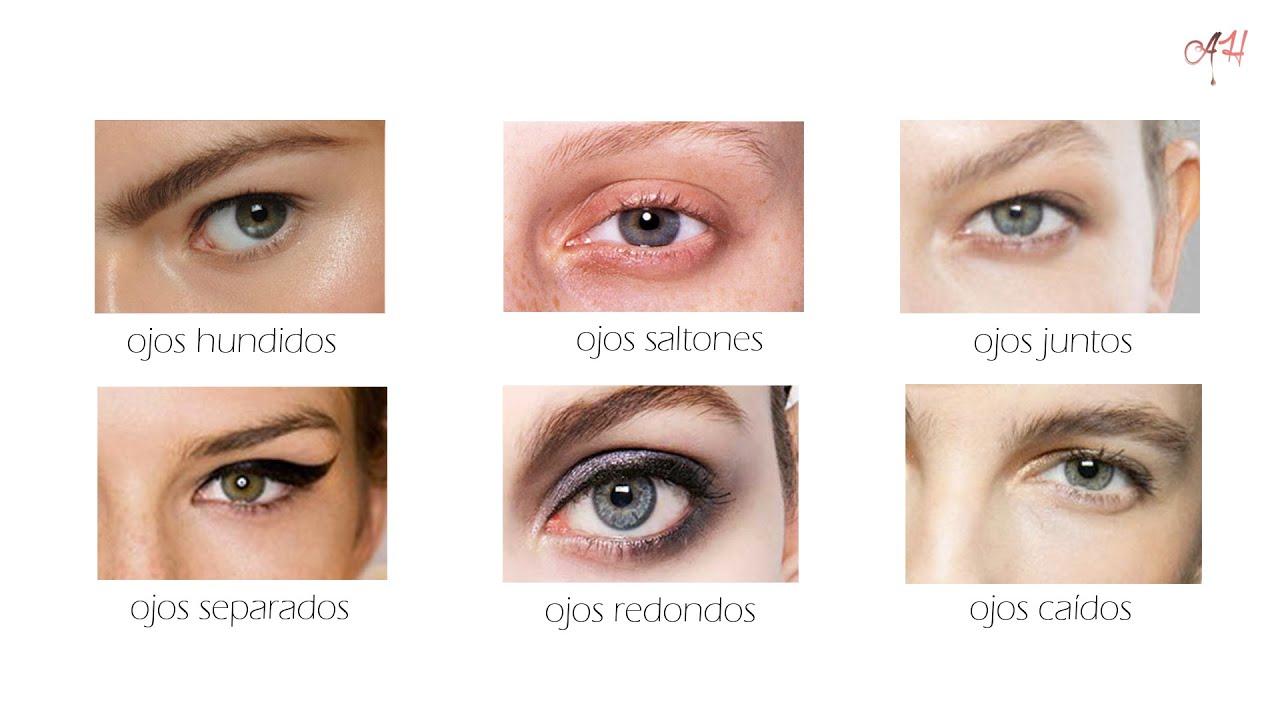 Tipos de ojos c mo maquillarlos youtube - Maneras de pintar los ojos ...
