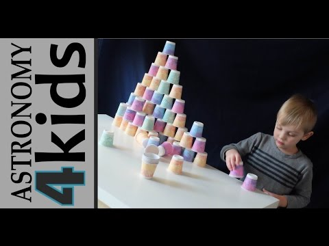 Astronomy 4 Kids: Moons of the solar system -- Number (with cups)