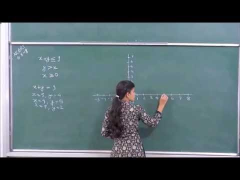 MATHS-XI-6-04 Linear Inequalities graph-2, by Swati Mishra Pradeep Kshetrapal channel