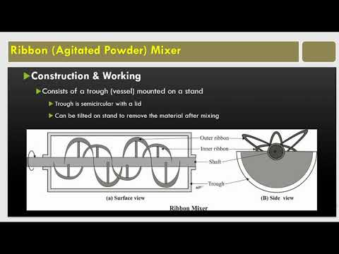 Equipment Used For Mixing Of Powders: Part 1