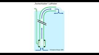 DIY: komin TLH, czyli jak własnoręcznie stworzyć efektywną pompę napędzaną powietrzem.
