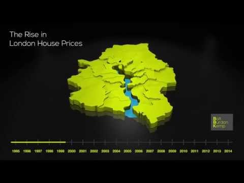 London House Price Changes from 1995 to 2014
