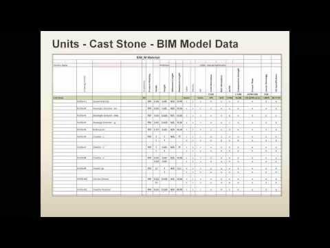BIM for Masonry Material Suppliers