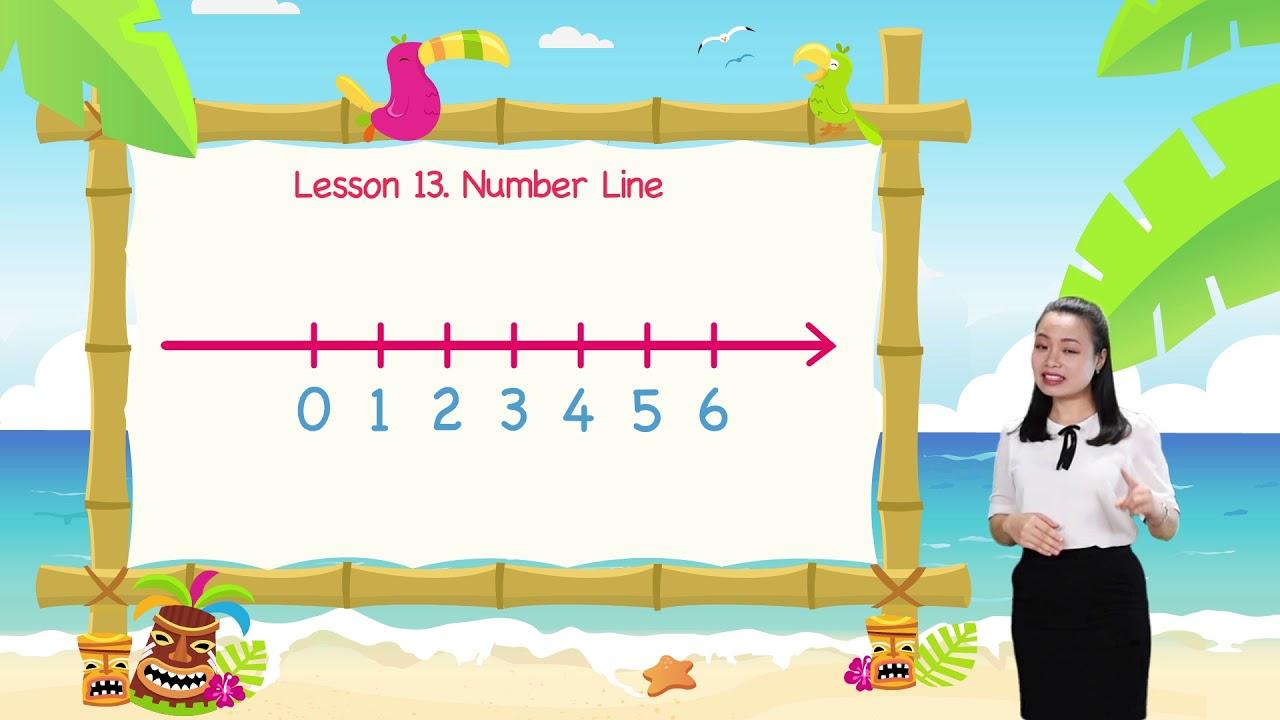 Math For Kids   Lesson 13. Number Line for Kids    Grade K image