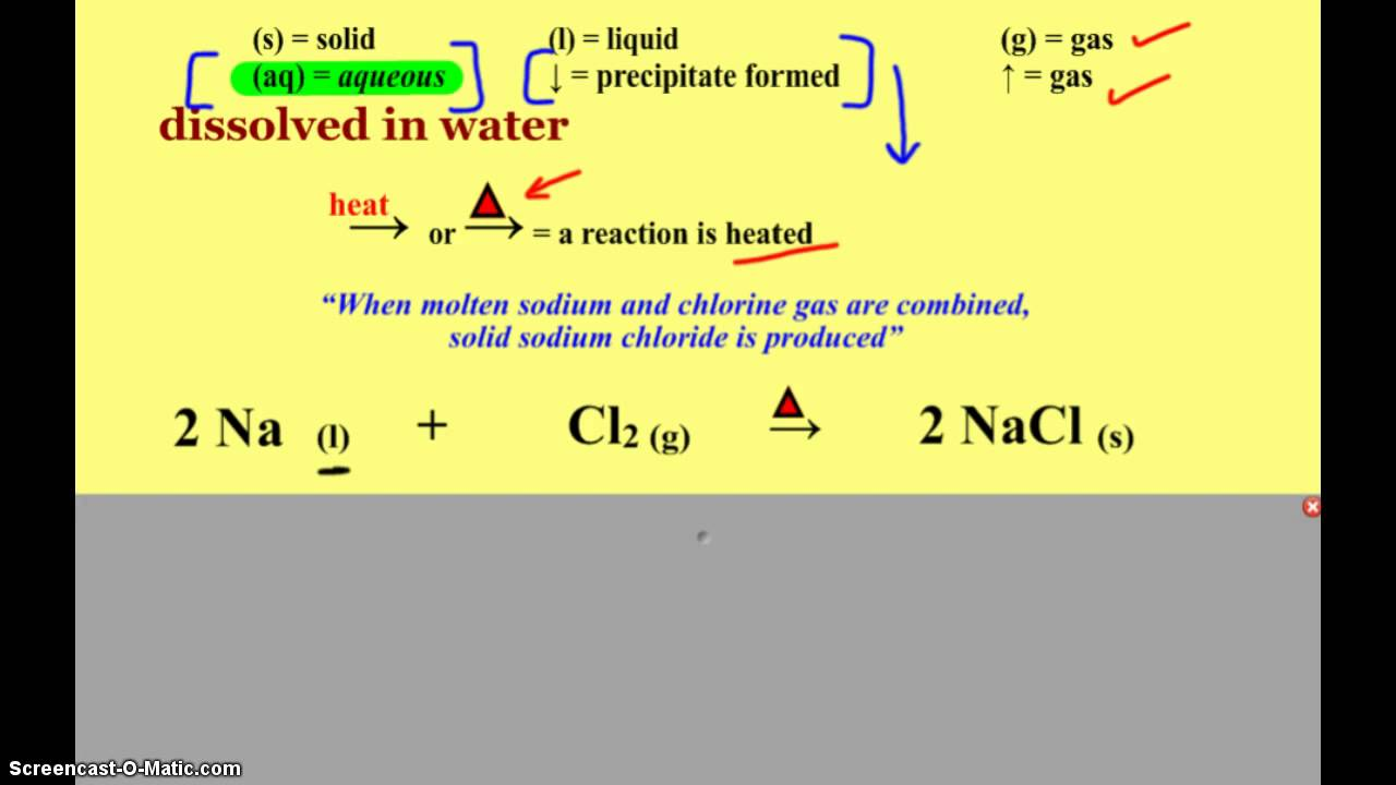 Adding Symbols To A Chemical Equation Youtube