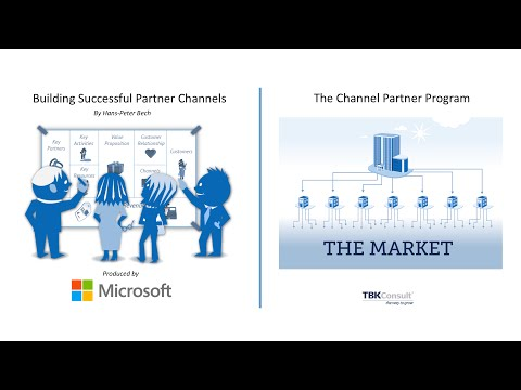 Developing And Maintaining A Channel Partner Program