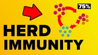 The Infographics Show: Herd Immunity thumbnail