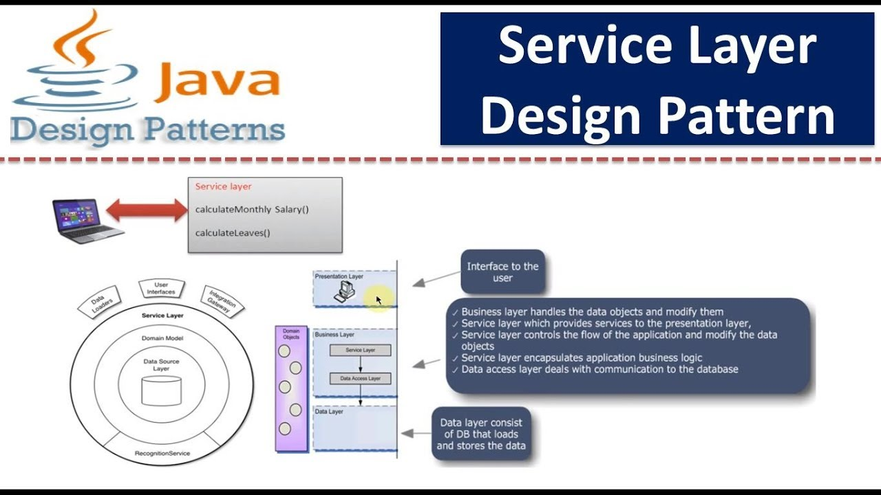 Service Layer Design Pattern