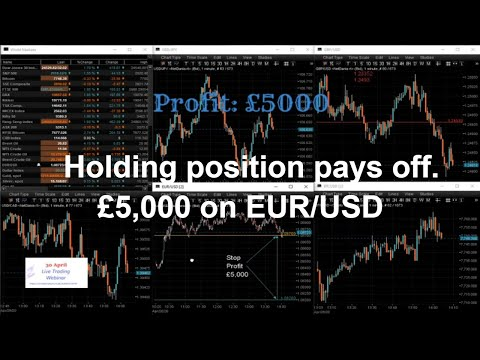 £5,000 On EUR/USD. Copy Of Live From The Trading Floor, London Forex Trading Session.