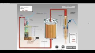 Последствия грязного топливного фильтра