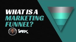 The AIDA Model | What is a Marketing Funnel?