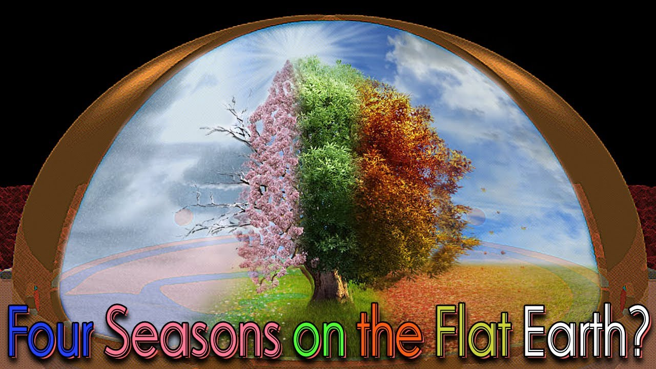 How the 4 seasons work on the flat earth model youtube youtube premium gumiabroncs Image collections