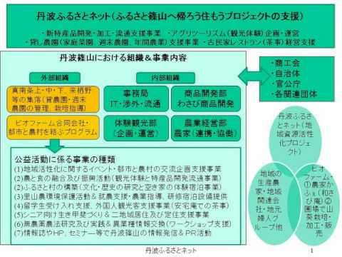 Bio Village (丹波篠山ふるさとけんこう村)構想