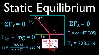 Physics, Torque (7 of 12) Static Equilibrium, Hanging Sign No. 1
