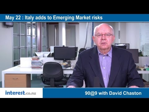 90 seconds @ 9am : Italy adds to Emerging Market risks