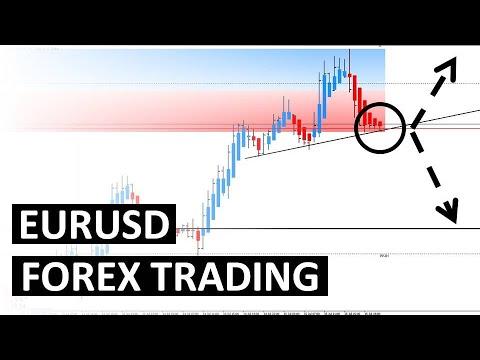 Forex formation debutant trading 2020