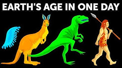 What If Earth's Age Was Just 1 Day
