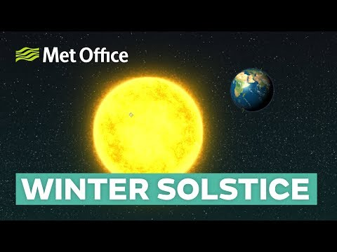 What happens during the winter solstice?