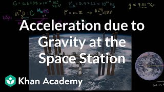 Acceleration Due to Gravity at the Space Station