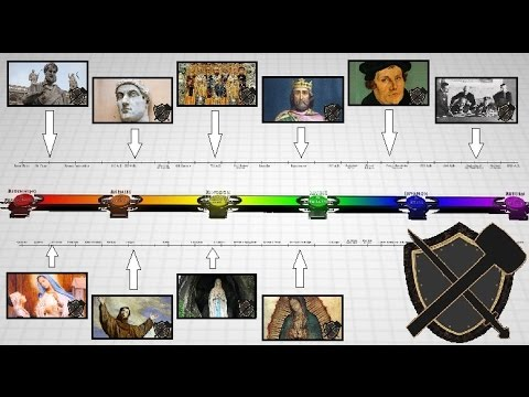 Old Testament/New Testament Timeline Video (First Edition)