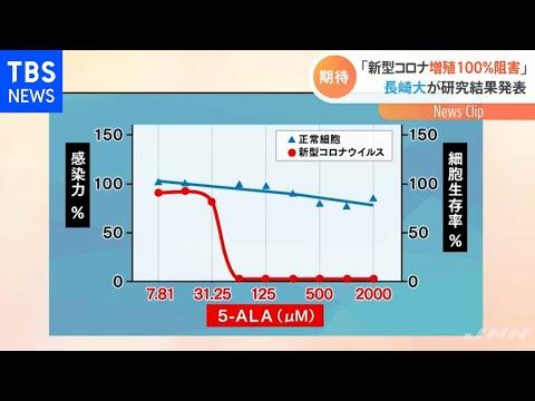 別なコロナウイルスが新たに中国で発見される!