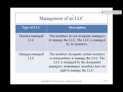 Business Law II - Professor Sharma (Lecture 8, Chapter 39 - 04.11.2015)